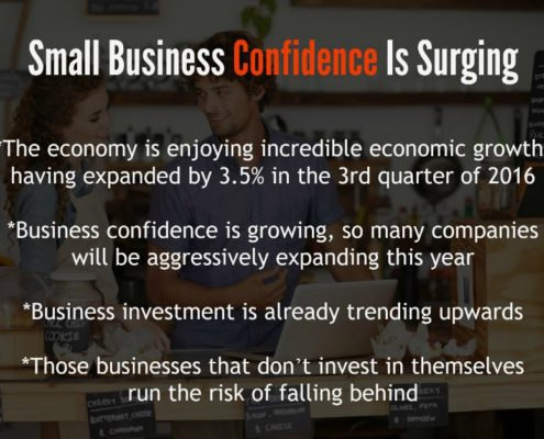 Small business Confidence Surging